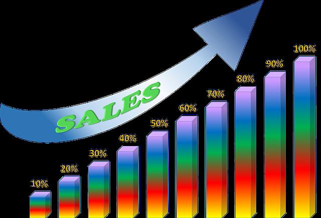 販売単価をアップさせるテクニックと仕組み作り